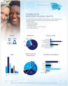 National Black MBA Association NBMBAA Press Kit 2015, Public Relations Washington DC